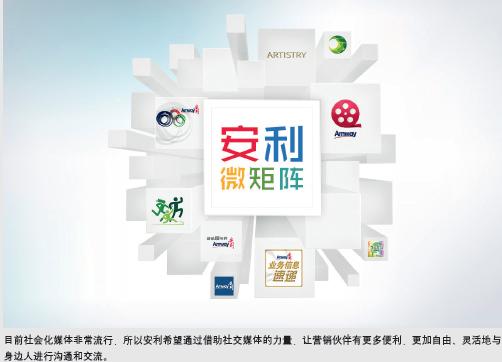 《成功营销》官方网站---安利开启电商直销模式