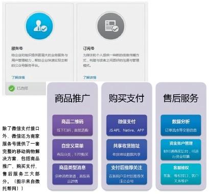 《成功营销》官方网站---微信服务号 功能知多少